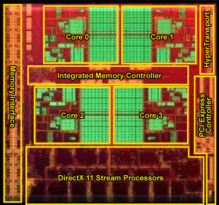 AMD Fusion Demonstration Video Leaked  Llano Outperforms Sandy Bridge in CPUGPU Benchmarks