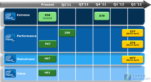 intel officially confirms ivy bridge launch in q2 2012