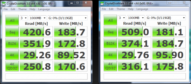 Crucial M4 0009 Firmware Update Increases SSD Speeds By 20%