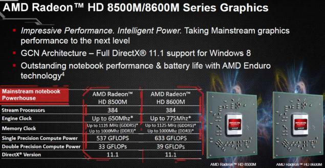 HD8500M