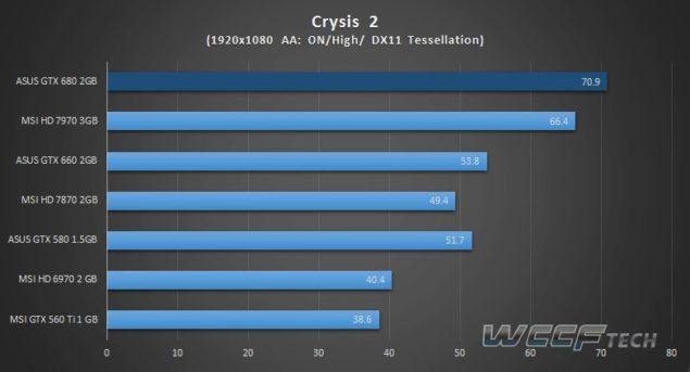 Crysis 2_1080