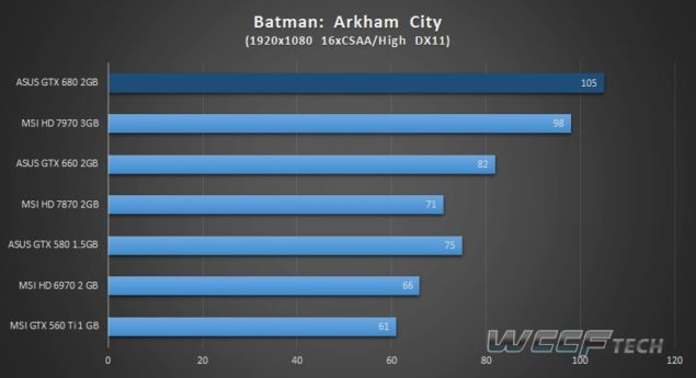 Batman Arkham City_1080