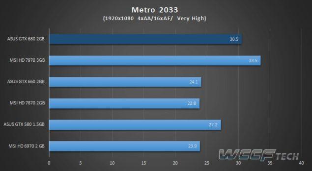 Metro2033_1080