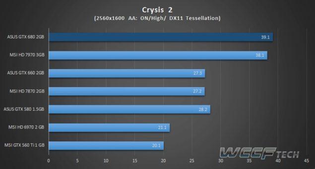 Crysis 2_1600