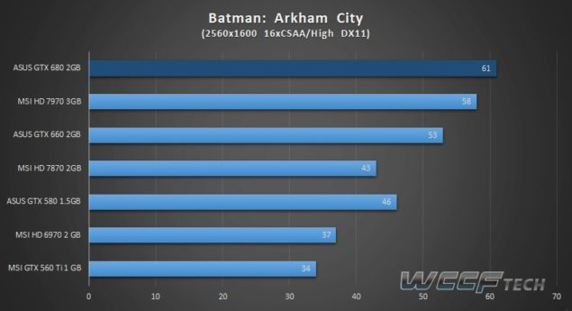 Batman Arkham City_1600