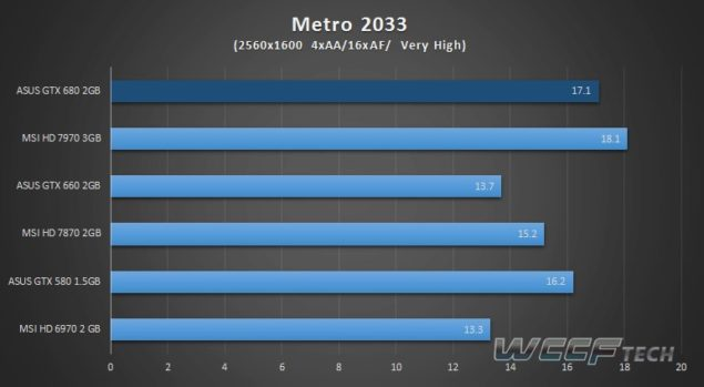 Metro2033_1600