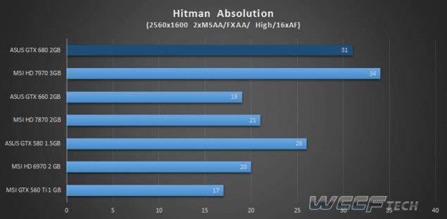 HitmanAbsolution_1600