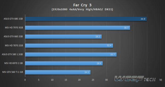 FarCry 3_1080