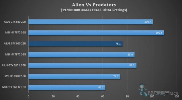 AliensvsPredators_1080 (Custom)