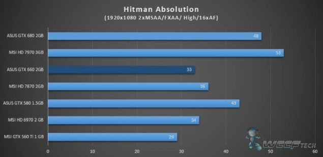 Hitman Absolution_1080 (Custom)