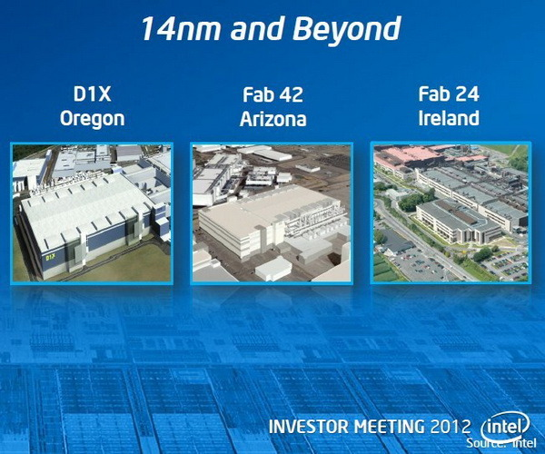 Intel 14nm Fabs