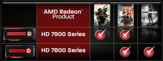 AMD-Never-Settle-Reloaded-5
