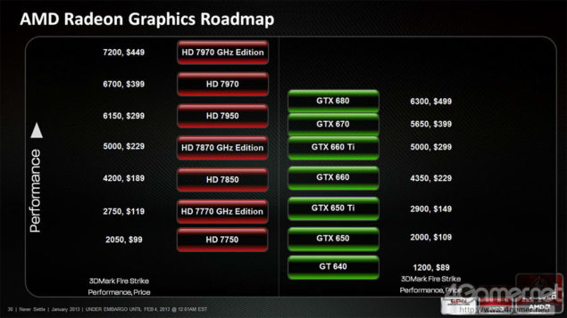 AMD Roadmap_1