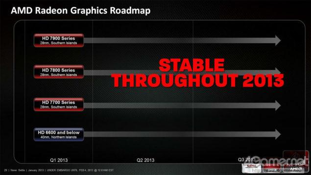 Radeon HD 8000
