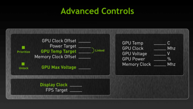 GeForce GTX Titan Controls