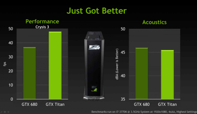 Titan Performance 1