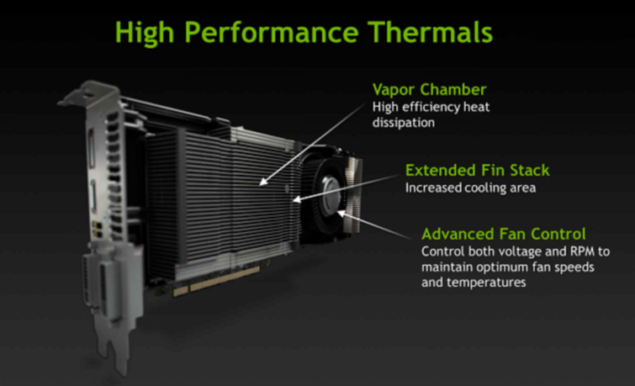 GeForce GTX Titan Thermal