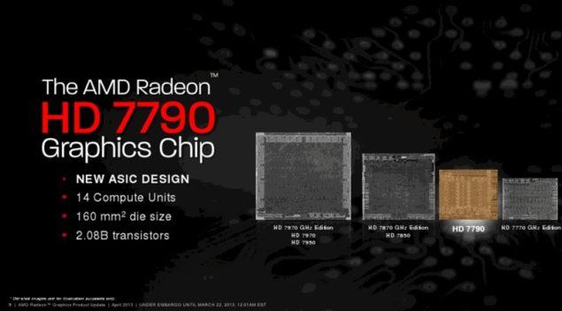 AMD HD 7790 Bonaire