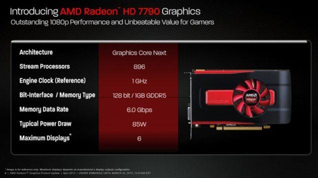 AMD HD 7790 Specs