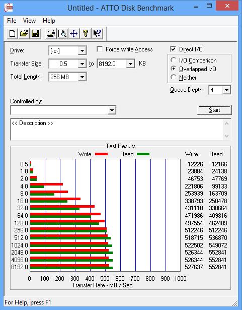 Kingston SSDNow V300_Atto