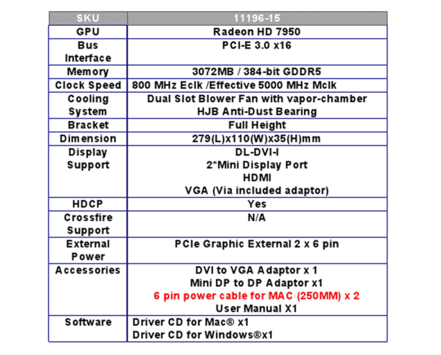 HD 7950 MAC Edition Specs