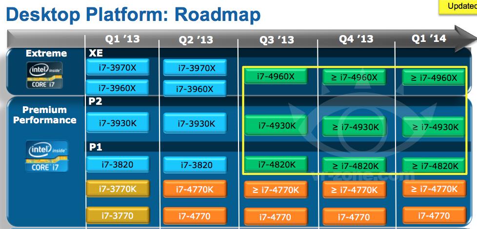 Intel strongest cpu, core i7-3970x extreme, selling alongside.