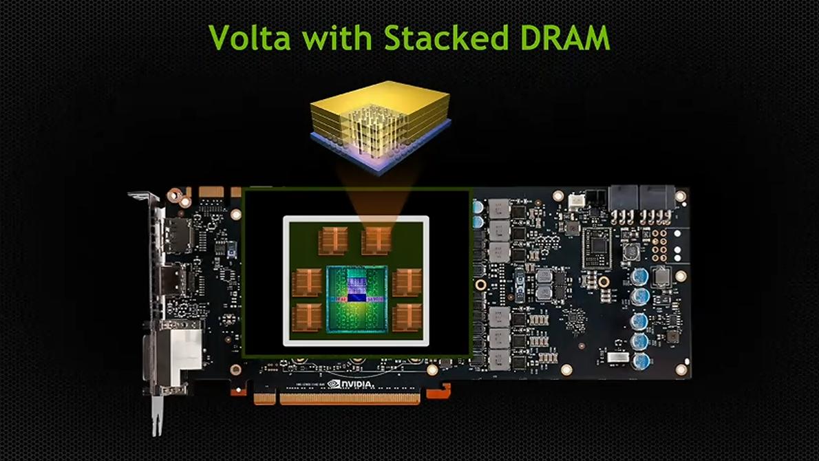 Nvidia Potential Roadmap Update for 2017: Volta Architecture