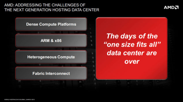 AMD Data Center 2