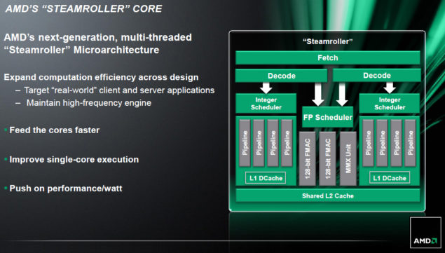 AMD Steamroller core architecture