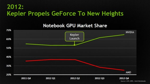 GeForce 700M Series_1