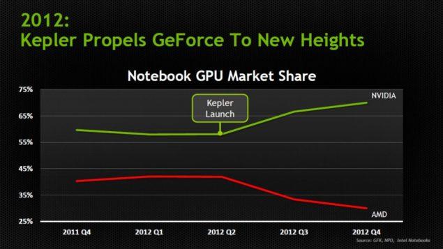 GeForce 700M Series_1