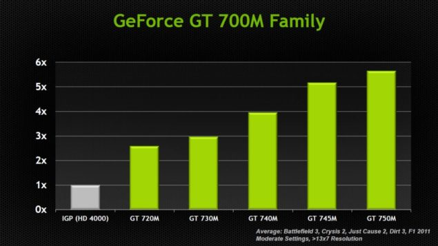 GeForce 700M Series_8