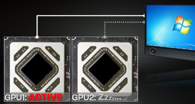 HD 7990 Zero Core