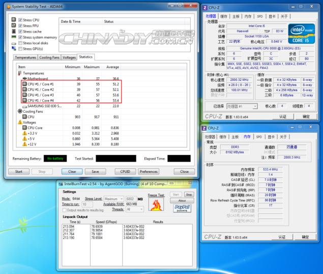Haswell Core i5 Burn test