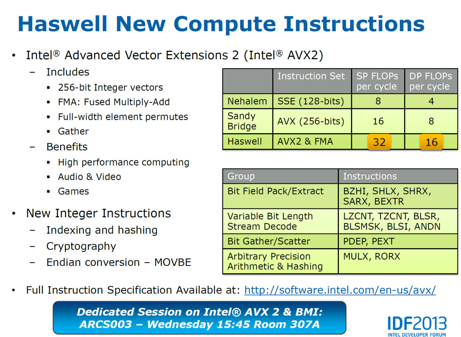 haswell-core_4