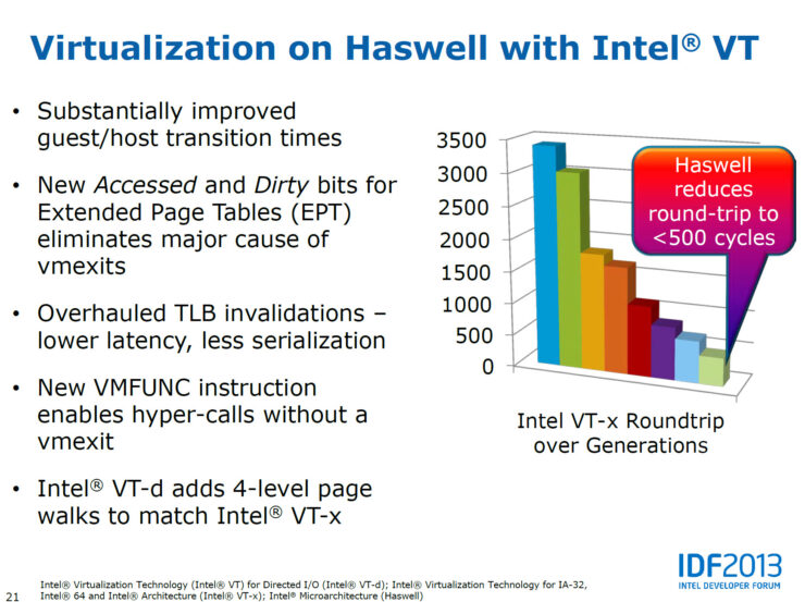 haswell-core_6