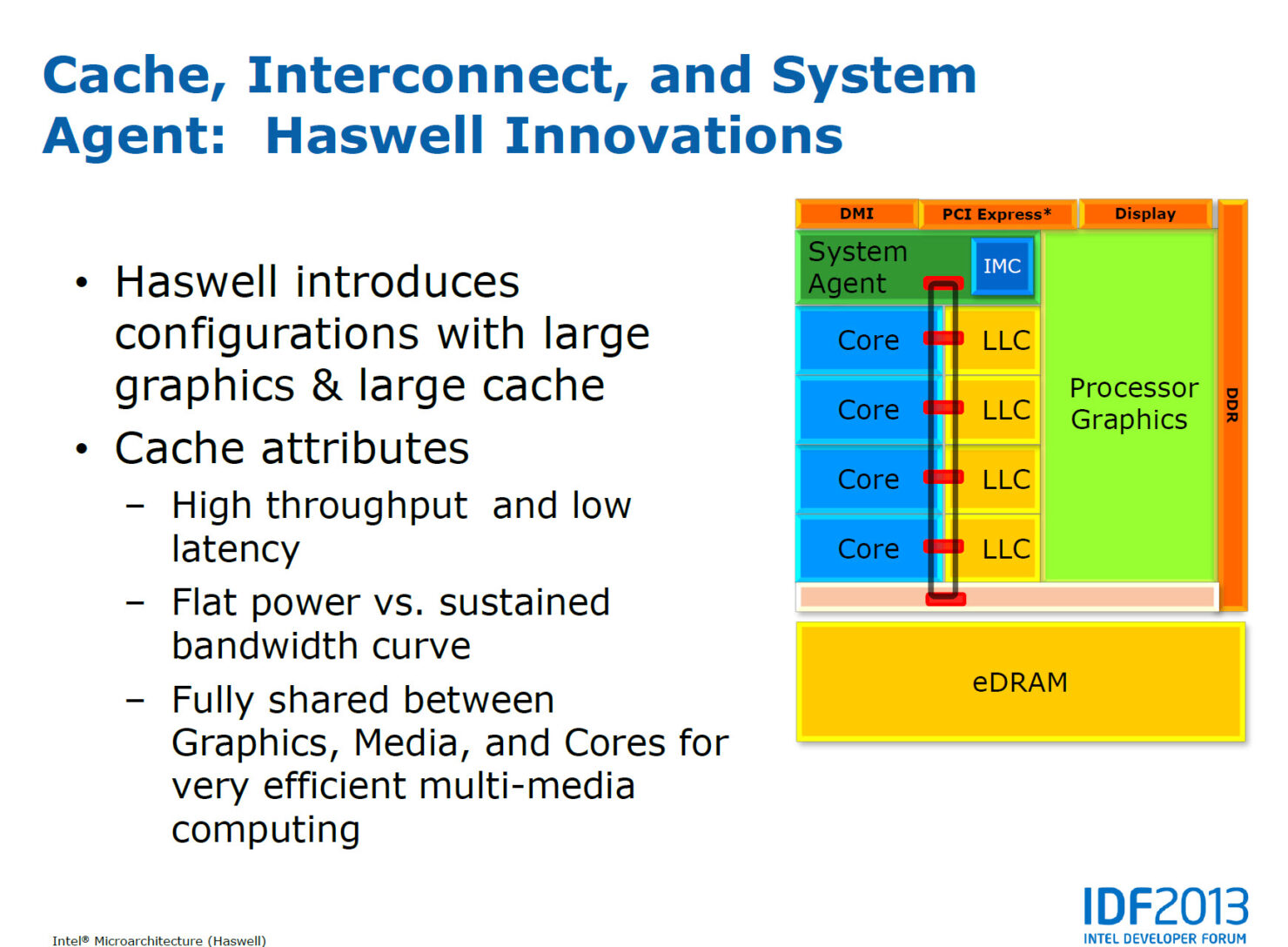haswell-core_9