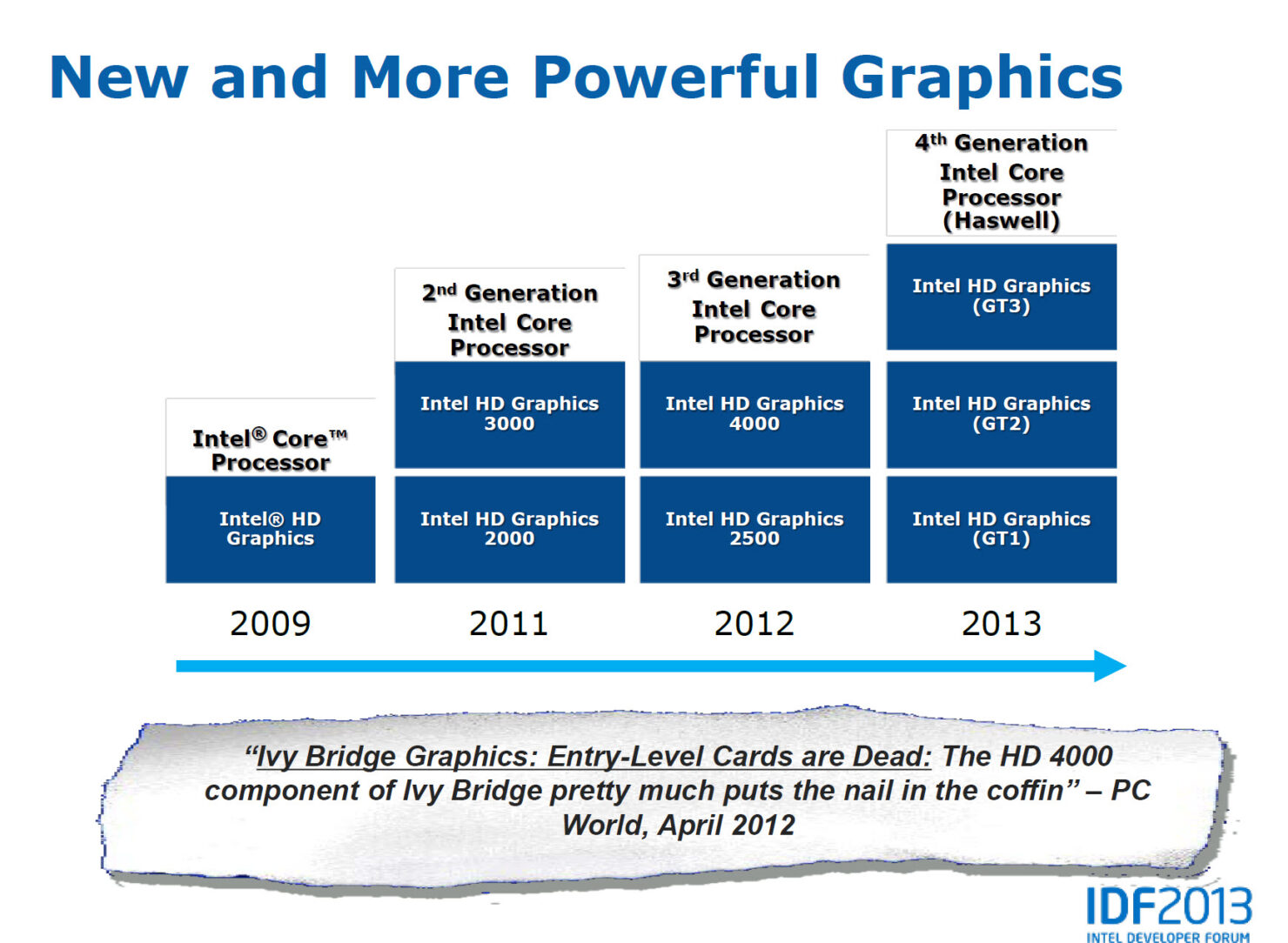 haswell-hd-graphics_2