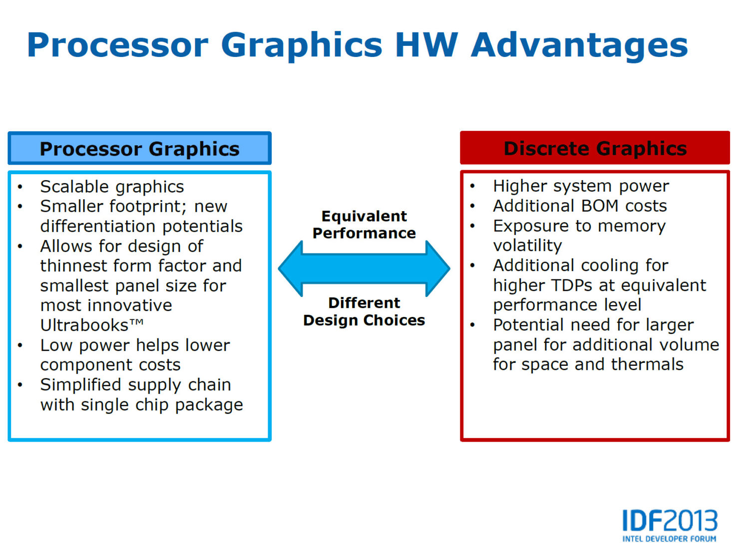 haswell-hd-graphics_5
