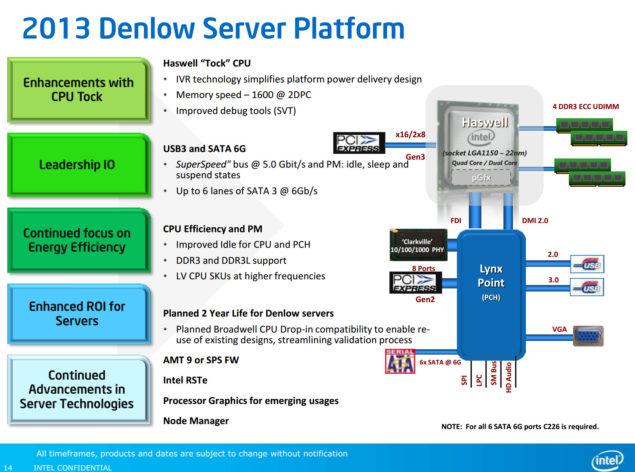 Intel Denlow Server Platform