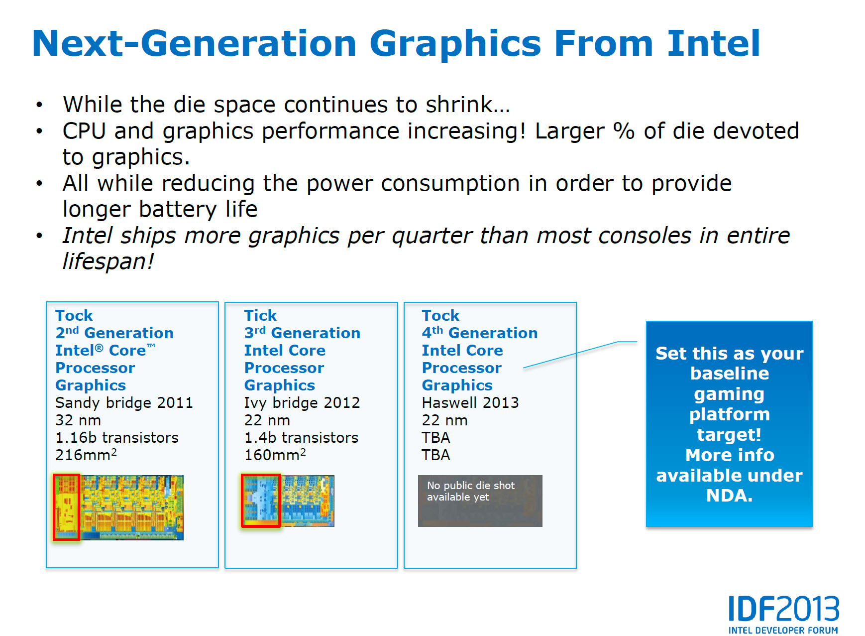 idf 2013 intel details haswell microarchitecture new overclocking features and 4th generation. Black Bedroom Furniture Sets. Home Design Ideas
