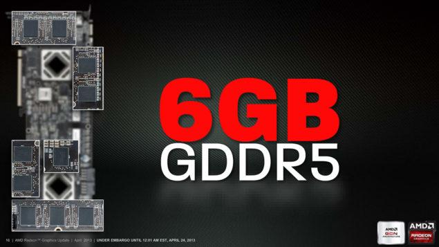 Radeon HD 7990 6 GB