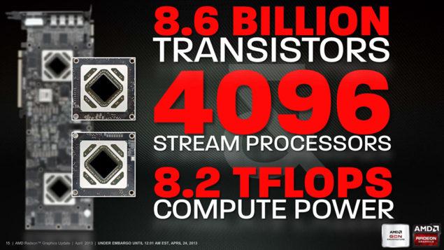 Radeon HD 7990 Core