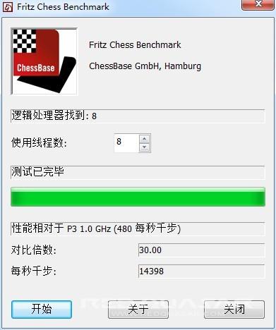 4770K Fritz Chess
