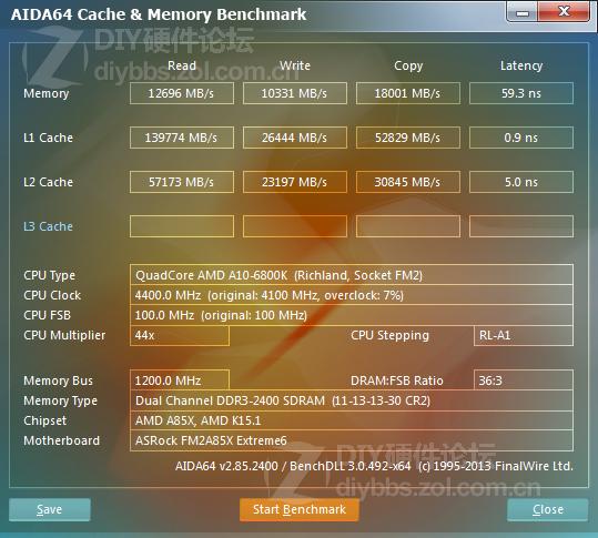 A10-6800K AIDA64