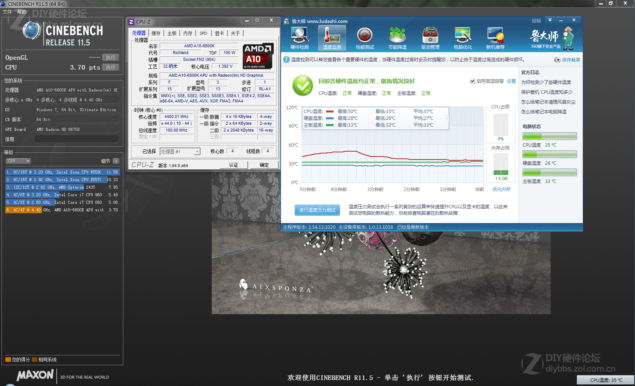 A10-6800K CineBench R11.5