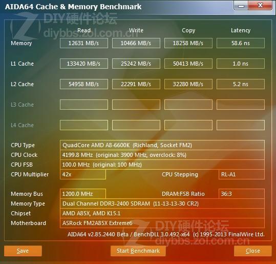 A8-6600K AIDA64