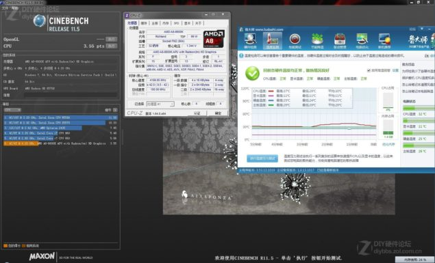 A8-6800K CineBench R11.5