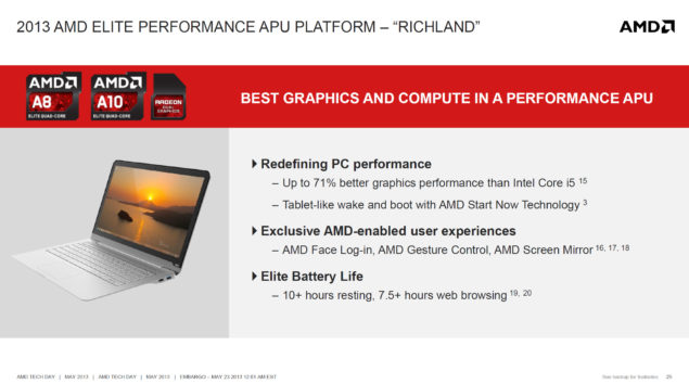 AMD Richland Performance