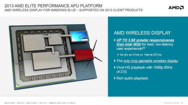 AMD Richland Wireless Display